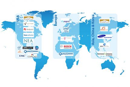 Selected International Co-investment Partners